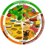 Un menú práctico, saludable y barato