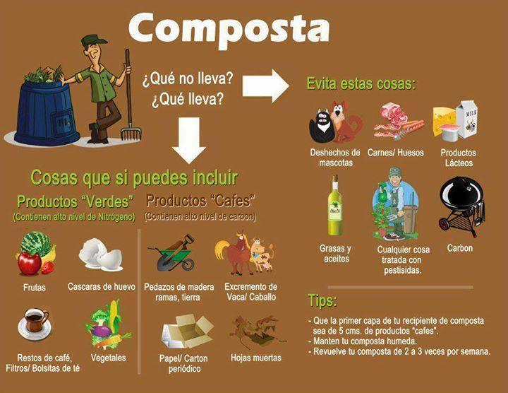 C mo hacer composta v a org nica - Como hacer compost en casa ...